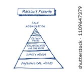 maslow's pyramid drawn by hand... | Shutterstock .eps vector #1109647379