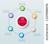 business infographic template...   Shutterstock .eps vector #1109888696
