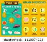 signs and symptoms of vitamin d ... | Shutterstock .eps vector #1110074228