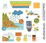 global environmental problems....   Shutterstock .eps vector #1110227993