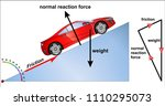 newton's first law of motion    ... | Shutterstock .eps vector #1110295073