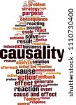 causality word cloud concept.... | Shutterstock .eps vector #1110730400