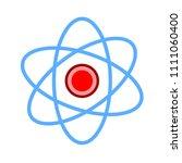 Molecule  Nuclear Or Molecular...