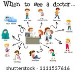 an educational poster of... | Shutterstock .eps vector #1111537616