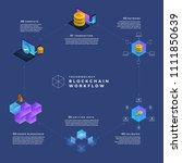 flat design concept blockchain... | Shutterstock .eps vector #1111850639