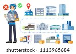 delivery parcel by map. finding ... | Shutterstock .eps vector #1113965684