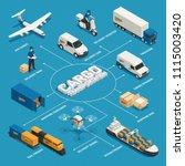 cargo transportation isometric...   Shutterstock .eps vector #1115003420