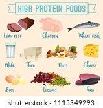 high protein foods set. lean... | Shutterstock .eps vector #1115349293