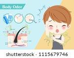cute cartoon man with body odor ... | Shutterstock .eps vector #1115679746