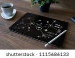 organisational structure ... | Shutterstock . vector #1115686133