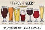 types of beer. beautiful... | Shutterstock .eps vector #1115689160