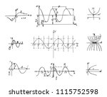 set with the parabola graphs...   Shutterstock .eps vector #1115752598