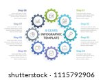 circle diagram with eight gears ... | Shutterstock .eps vector #1115792906