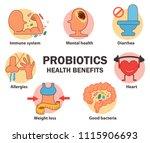 the concept of probiotics... | Shutterstock .eps vector #1115906693