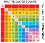 a math multiplication square... | Shutterstock .eps vector #1117954793