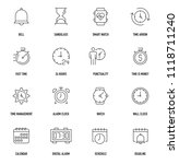time management icon set | Shutterstock .eps vector #1118711240