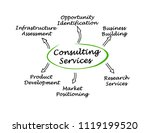 six consulting services | Shutterstock . vector #1119199520