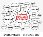 continuing professional... | Shutterstock .eps vector #1119233189