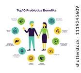 probiotic health benefits... | Shutterstock .eps vector #1119245609