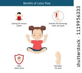 infographics of yoga pose.... | Shutterstock .eps vector #1119956333