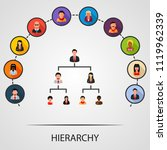 hierarchy flat icons concept....   Shutterstock .eps vector #1119962339