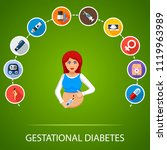 gestational diabetes flat icons ... | Shutterstock .eps vector #1119963989