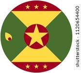 circular flag of grenada   Shutterstock .eps vector #1120654400