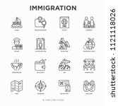 immigration thin line icons set ... | Shutterstock .eps vector #1121118026