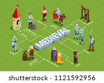 medieval isometric flowchart...   Shutterstock .eps vector #1121592956