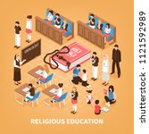 Religious Education Isometric...