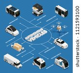 autonomous vehicles including... | Shutterstock .eps vector #1121593100