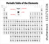 periodic table of the elements  ... | Shutterstock .eps vector #1121713136