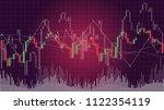 stock market candlestick chart... | Shutterstock .eps vector #1122354119