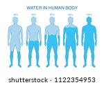 difference percentage of water... | Shutterstock .eps vector #1122354953