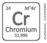 periodic table element chromium ... | Shutterstock .eps vector #1122442850