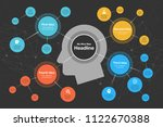 vector infographic for mind map ... | Shutterstock .eps vector #1122670388