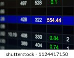 abstract financial figures...   Shutterstock . vector #1124417150