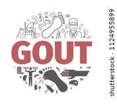 gout banner. symptoms ... | Shutterstock .eps vector #1124955899