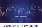candlestick chart in forex... | Shutterstock .eps vector #1125083609