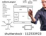 website development project on... | Shutterstock . vector #112533923