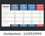 pricing table design for... | Shutterstock .eps vector #1125515993