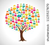 tree made of diverse people... | Shutterstock .eps vector #1125527870
