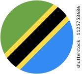 circular flag of tanzania | Shutterstock .eps vector #1125753686