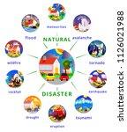 natural disaster infographics...   Shutterstock .eps vector #1126021988