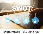 swot analysis concept    a... | Shutterstock . vector #1126045730