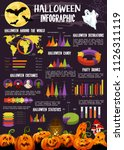 halloween infographic with... | Shutterstock .eps vector #1126311119
