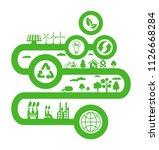 transition to environmentally... | Shutterstock .eps vector #1126668284