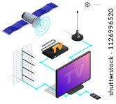 vector tv antenna  realistic... | Shutterstock .eps vector #1126996520