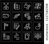 set of 16 icons such as clothes ...