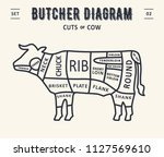 cut of meat set. poster butcher ... | Shutterstock .eps vector #1127569610